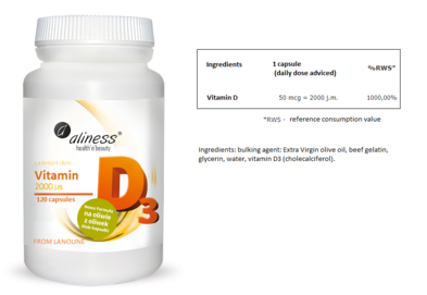 MEDICALINE ALINESS VITAMIN D3 FROM LANOLINE 120 CAPSULES
